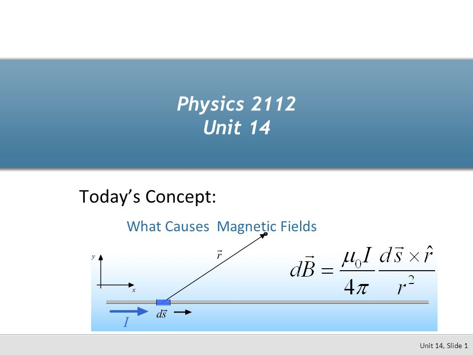 Today's Concept: What Causes Magnetic Fields Physics 2112 Unit 14 Unit 14, Slide 1