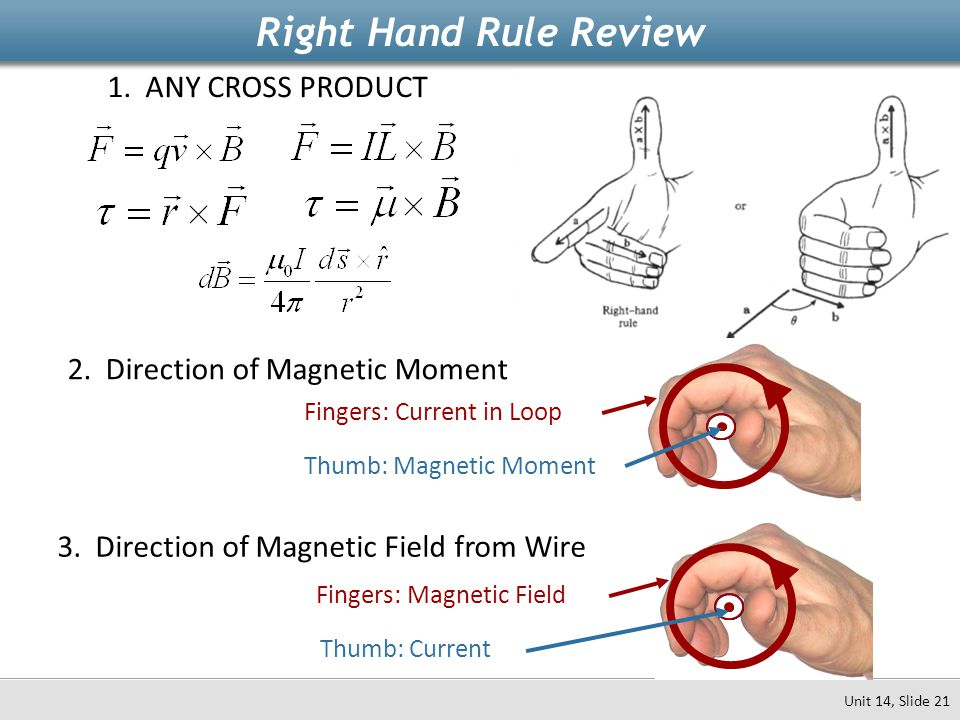 1. ANY CROSS PRODUCT 2. Direction of Magnetic Moment Thumb: Magnetic Moment Fingers: Current in Loop 3. Direction of Magnetic Field from Wire Thumb: C