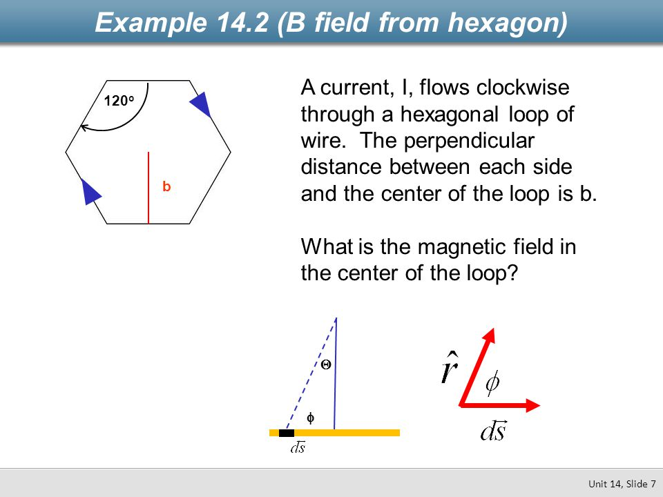Example 14.2 (B field from hexagon) Unit 14, Slide 7 b A current, I, flows clockwise through a hexagonal loop of wire. The perpendicular distance betw