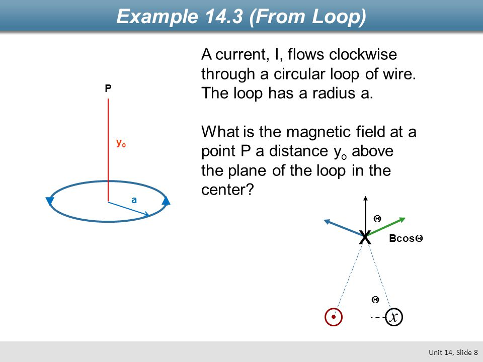 Example 14.3 (From Loop) Unit 14, Slide 8 yoyo A current, I, flows clockwise through a circular loop of wire. The loop has a radius a. What is the mag