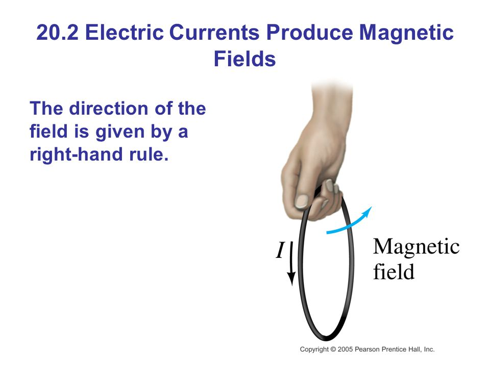 20.2 Electric Currents Produce Magnetic Fields The direction of the field is given by a right-hand rule.