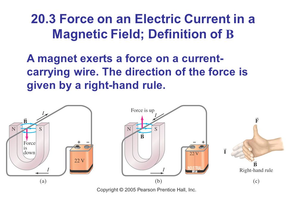 20.3 Force on an Electric Current in a Magnetic Field; Definition of B A magnet exerts a force on a current- carrying wire.