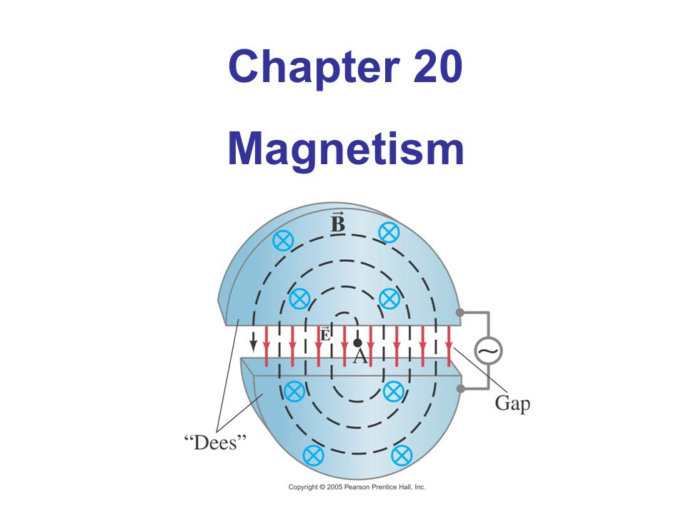 Units of Chapter 20 Magnets and Magnetic Fields Electric Currents Produce Magnetic Fields Force on an Electric Current in a Magnetic Field; Definition of B Force on Electric Charge Moving in a Magnetic Field Magnetic Field Due to a Long Straight Wire Force between Two Parallel Wires