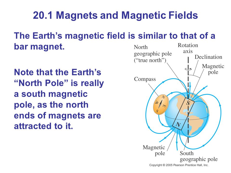 20.5 Magnetic Field Due to a Long Straight Wire The field is inversely proportional to the distance from the wire: (20-6) The constant μ 0 is called the permeability of free space, and has the value: