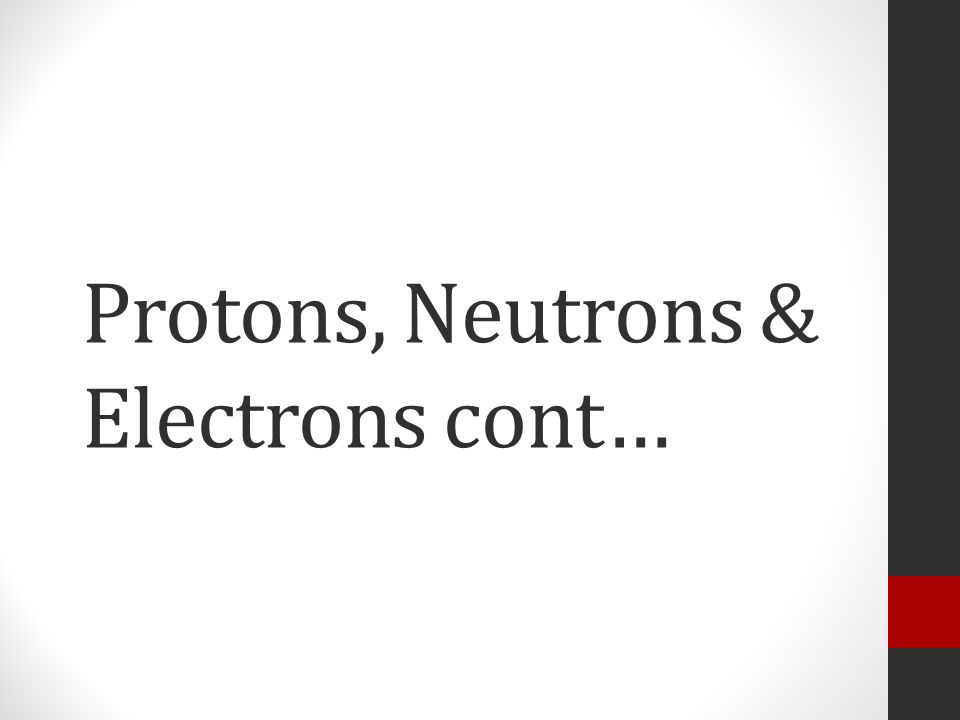 Entry Task Atoms are made of Protons, Neutrons & Electrons What charge do you think protons have.