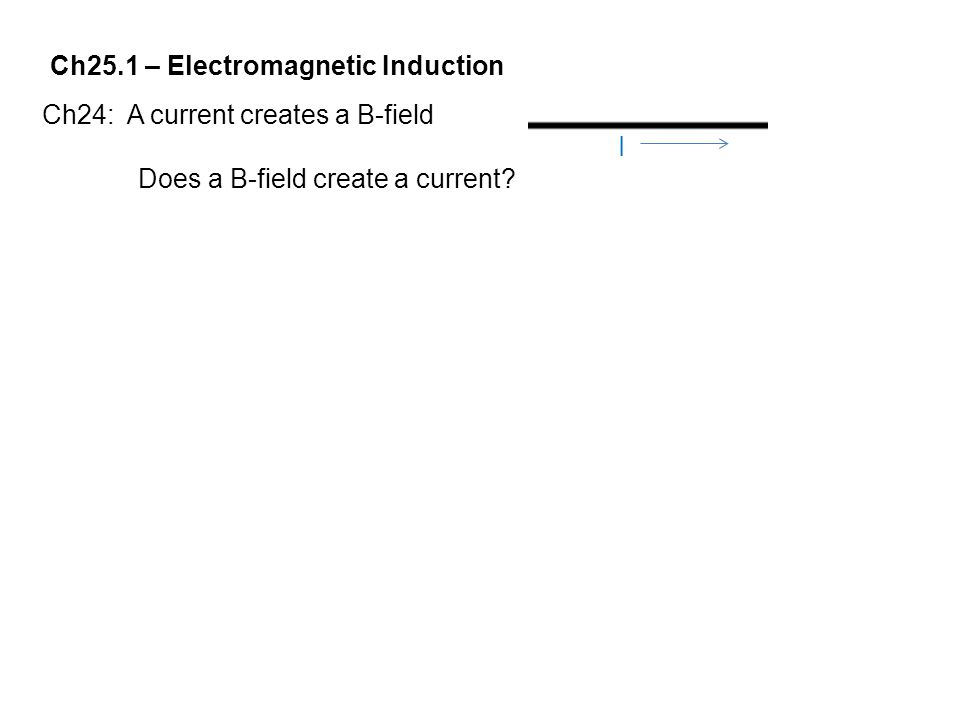 Ch24: A current creates a B-field I Does a B-field create a current? Ch25.1 – Electromagnetic Induction