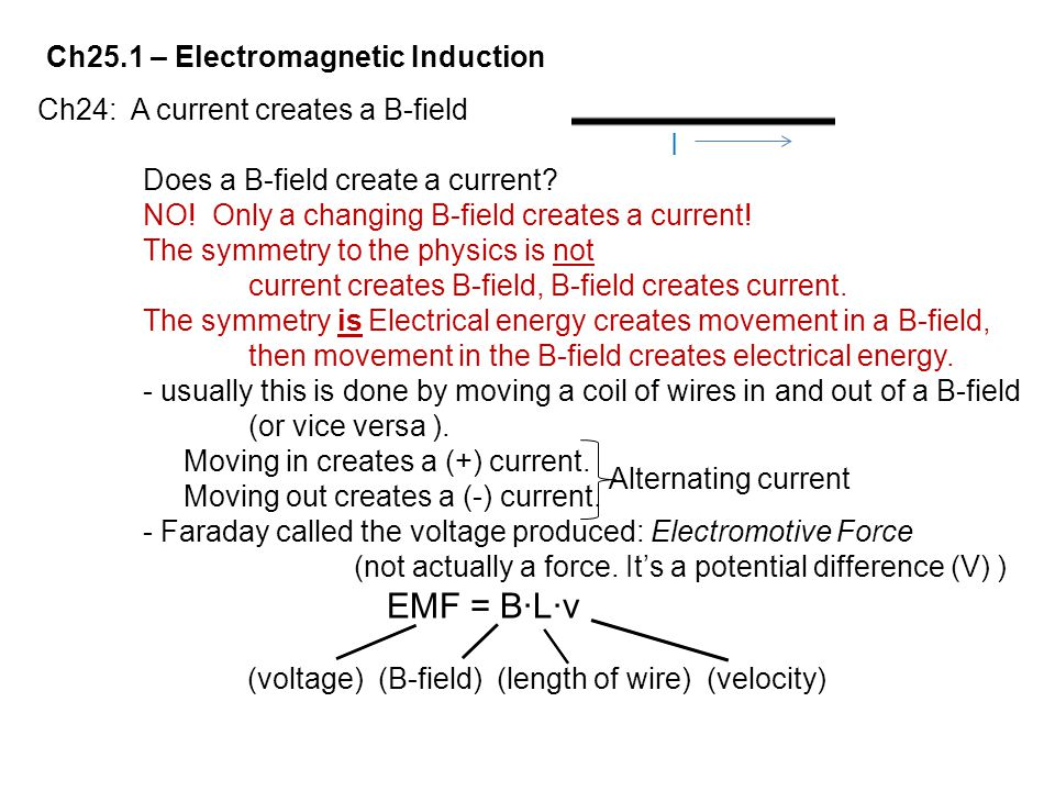 Ch24: A current creates a B-field I Does a B-field create a current? NO! Only a changing B-field creates a current! The symmetry to the physics is not