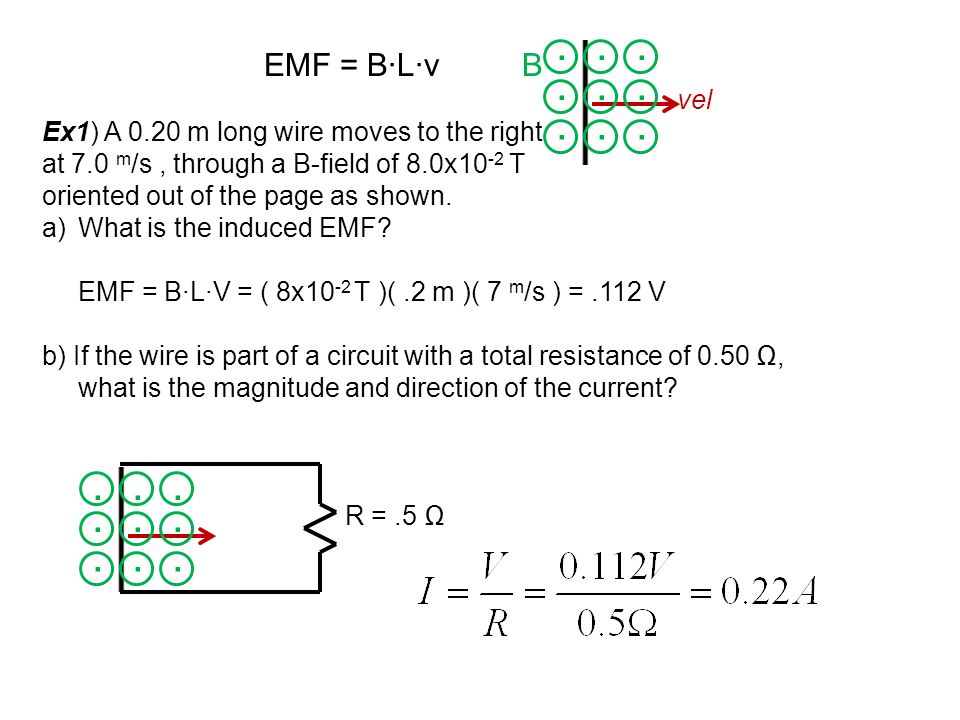 EMF = B∙L∙vB vel Ex1) A 0.20 m long wire moves to the right at 7.0 m /s, through a B-field of 8.0x10 -2 T oriented out of the page as shown. a)What is