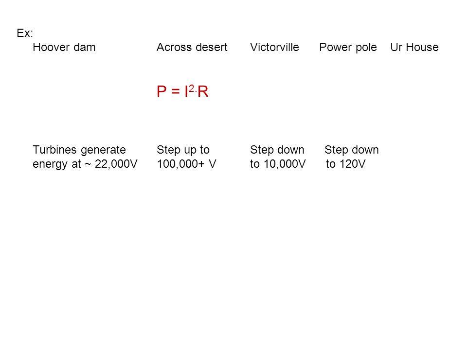 Ex: Hoover dam Across desertVictorville Power poleUr House P = I 2. R Turbines generateStep up toStep down Step down energy at ~ 22,000V100,000+ Vto 1
