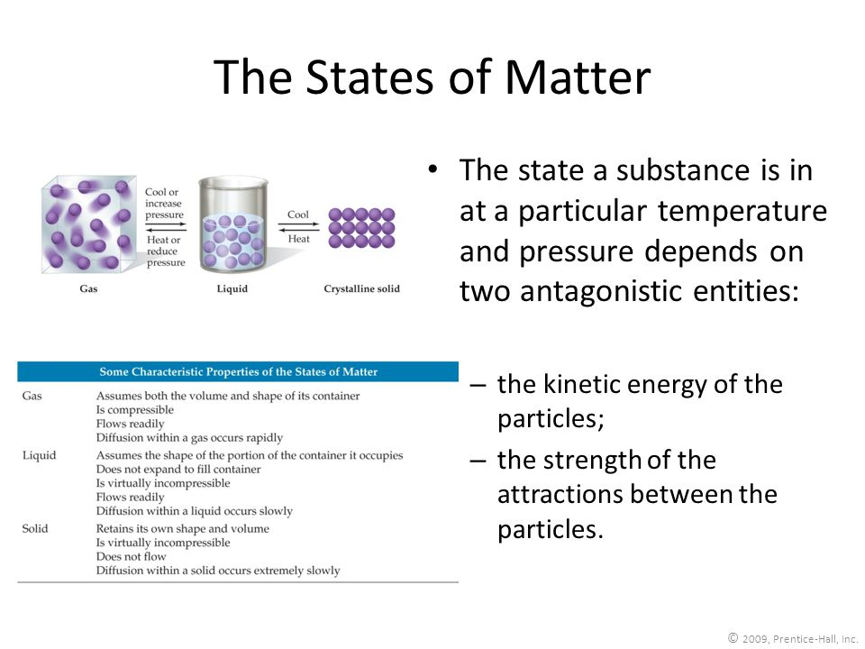 © 2009, Prentice-Hall, Inc. The States of Matter The state a substance is in at a particular temperature and pressure depends on two antagonistic enti