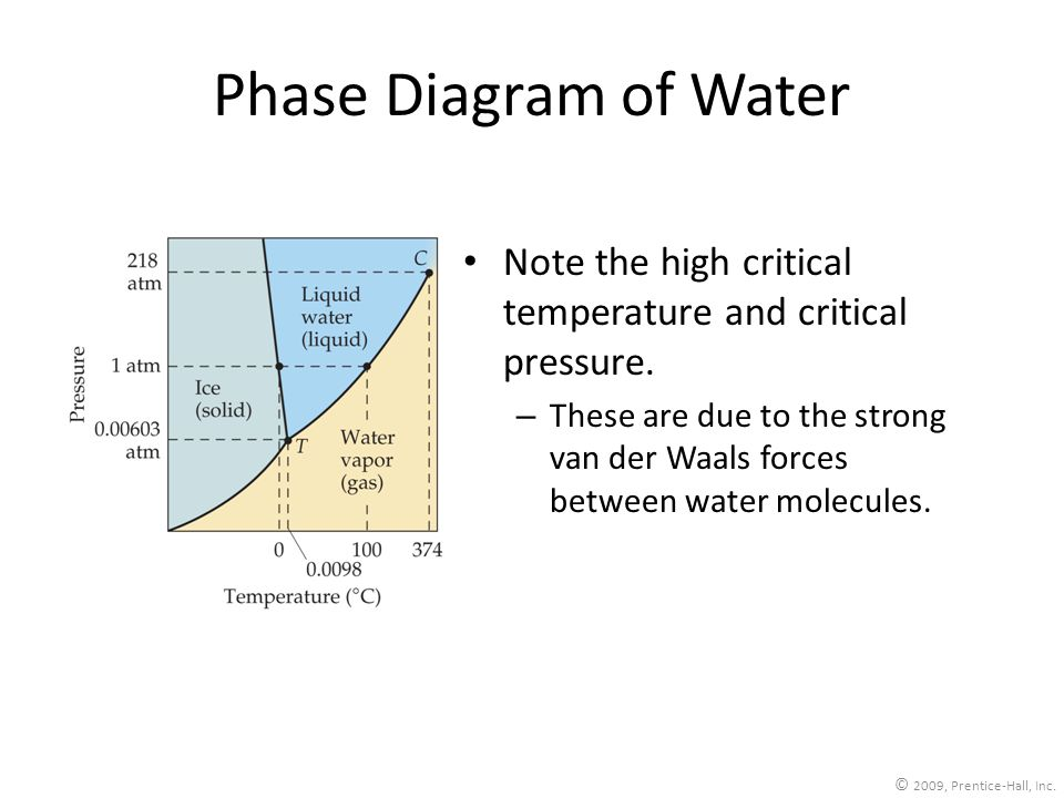 © 2009, Prentice-Hall, Inc. Phase Diagram of Water Note the high critical temperature and critical pressure. – These are due to the strong van der Waa