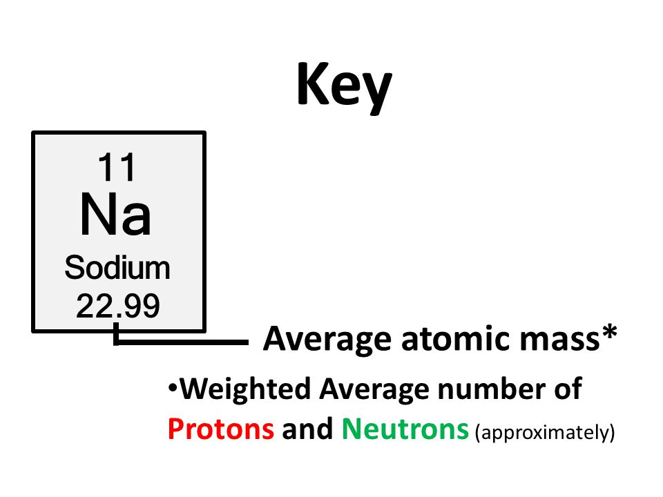 Atomic structure key 11 na sodium atomic number element symbol 8 key average atomic mass weighted average number of protons and neutrons approximately na sodium 2299 11 urtaz Image collections