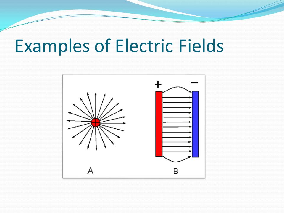Examples of Electric Fields