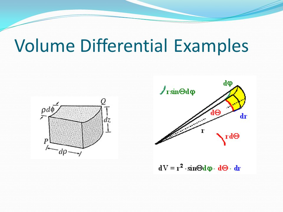 Volume Differential Examples