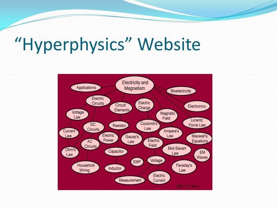 Hyperphysics Website