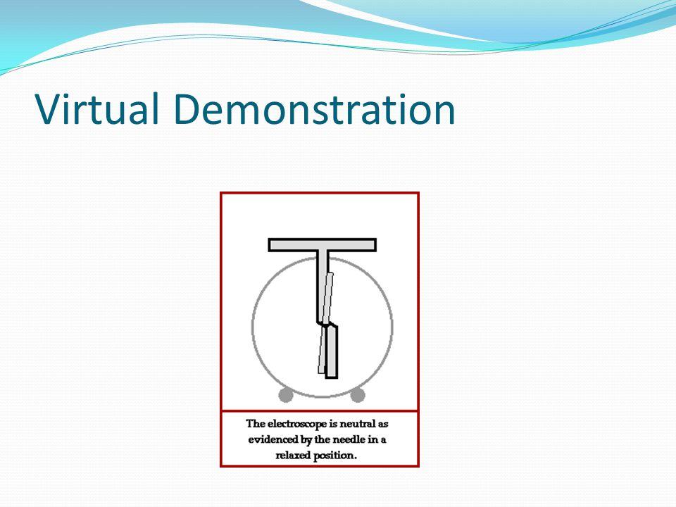 Virtual Demonstration