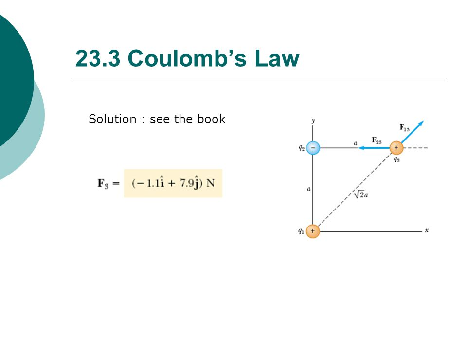 Solution : see the book 23.3 Coulomb's Law