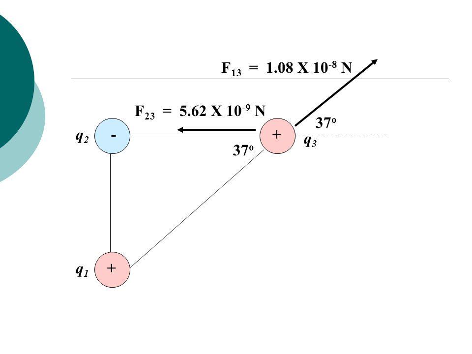 + +- q1q1 q2q2 q3q3 37 o F 23 = 5.62 X 10 -9 N 37 o F 13 = 1.08 X 10 -8 N