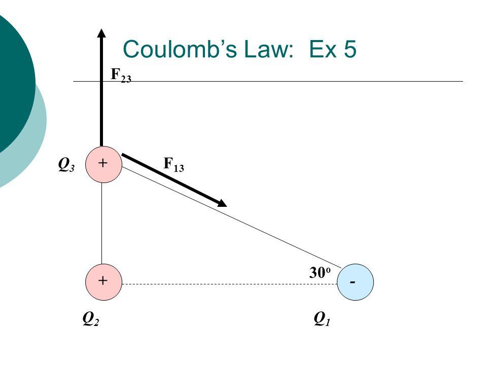 + + - 30 o Q2Q2 Q1Q1 Q3Q3 F 23 F 13 Coulomb's Law: Ex 5