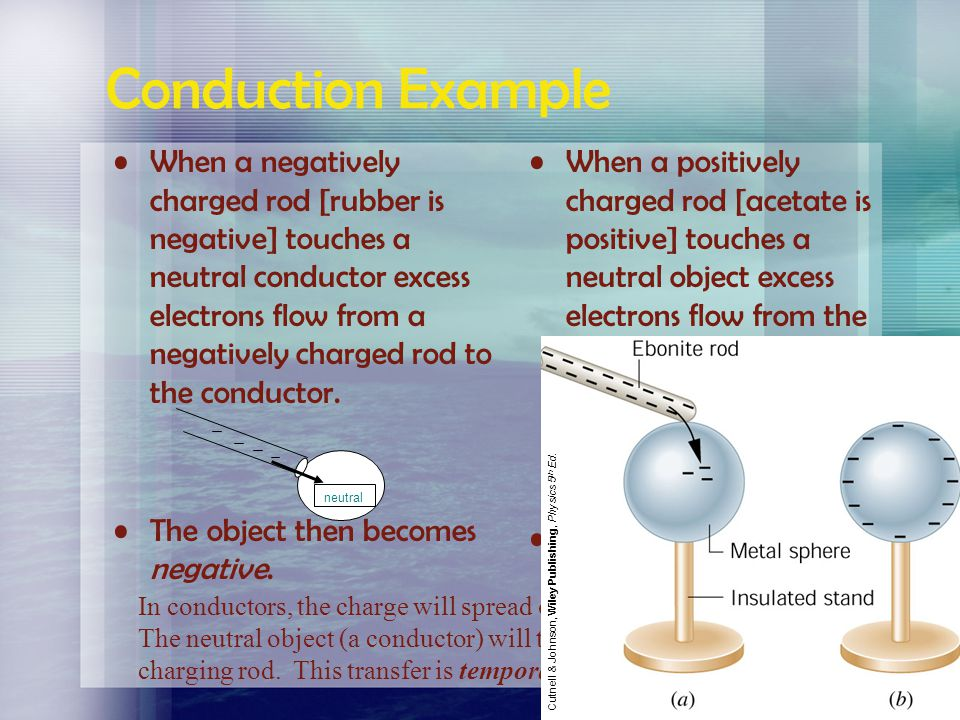 Charging by Conduction Conduction is transfer by touching (contact). the flow of electrons through a conductor. Charging by the flow of electrons. The