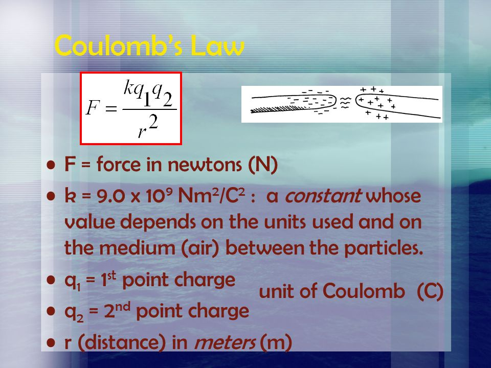 Coulomb's Law The force between charged particles depends on: 1. the charge on each particle directly proportional to their magnitudes 2. the distance