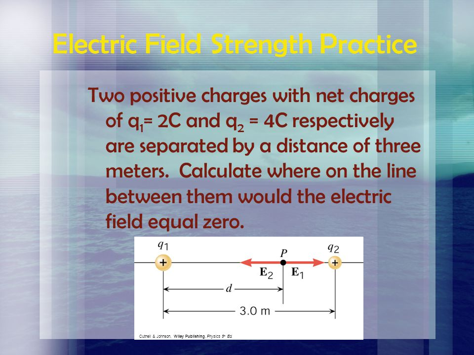 Electric Field Strength Electric Field (E ) is sometimes referred to as the electric field strength as it is similar in concept to gravitational field