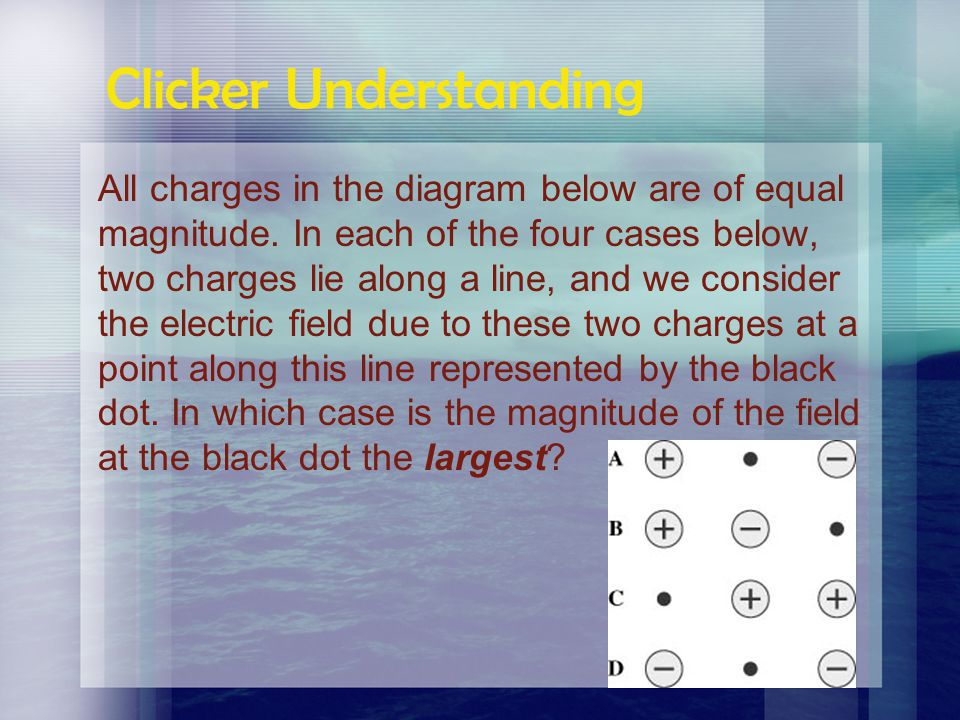 Clicker Understanding All charges in the diagram below are of equal magnitude. In each of the four cases below, two charges lie along a line, and we c