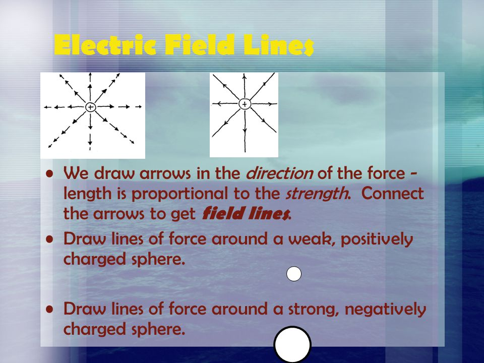 Electric Field Lines Imagine carrying a small positive test charge around and mapping the direction of the force on it. Lines representing the force v
