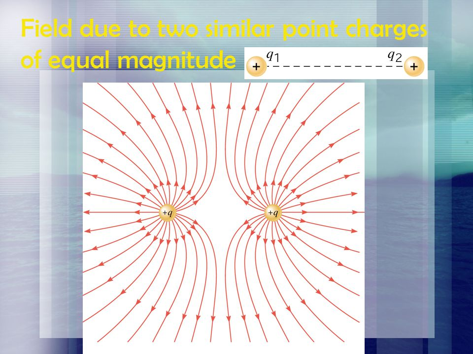 Field due to two similar point charges of equal magnitude Using vector addition to predict the direction of the line of force at various points produc
