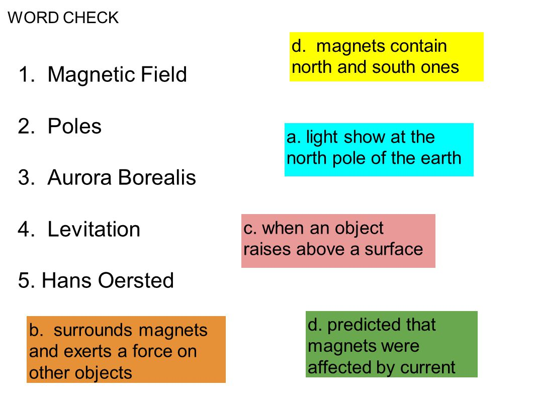 WORD CHECK 1. Magnetic Field 2. Poles 3. Aurora Borealis 4.