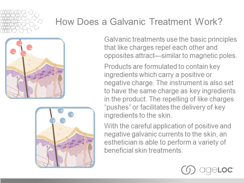 Galvanic treatments use the basic principles that like charges repel each other and opposites attract—similar to magnetic poles. Products are formulat