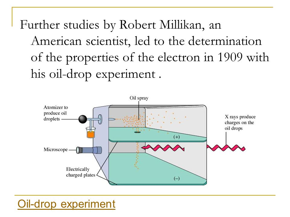 Further studies by Robert Millikan, an American scientist, led to the determination of the properties of the electron in 1909 with his oil-drop experi