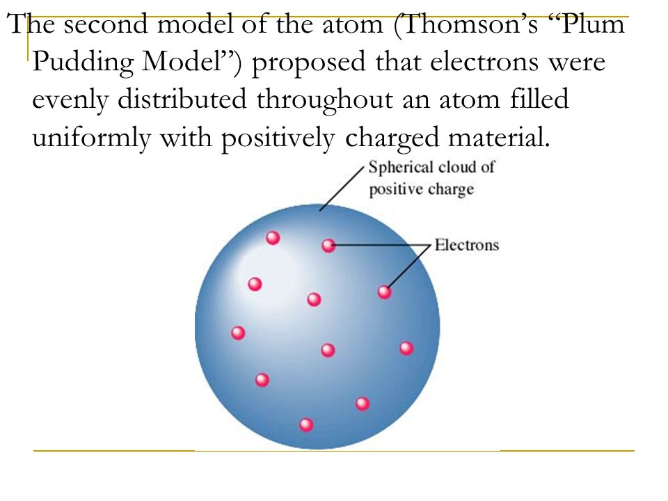 """The second model of the atom (Thomson's """"Plum Pudding Model"""") proposed that electrons were evenly distributed throughout an atom filled uniformly with"""