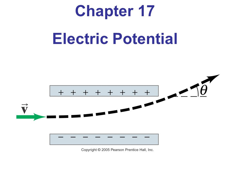 Chapter 17 Electric Potential