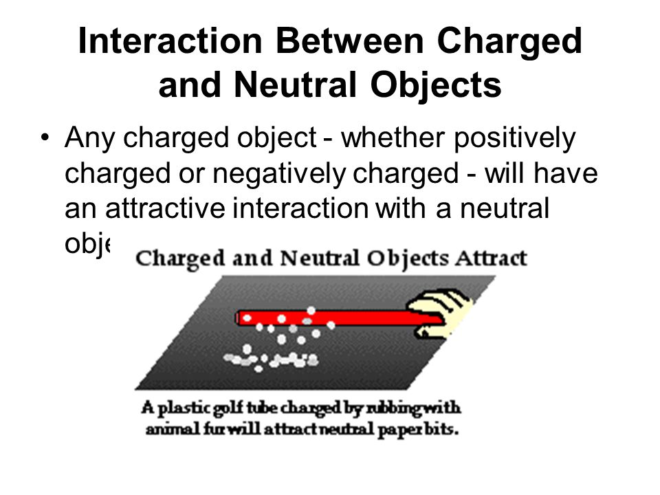 Interaction Between Charged and Neutral Objects Any charged object - whether positively charged or negatively charged - will have an attractive interaction with a neutral object.