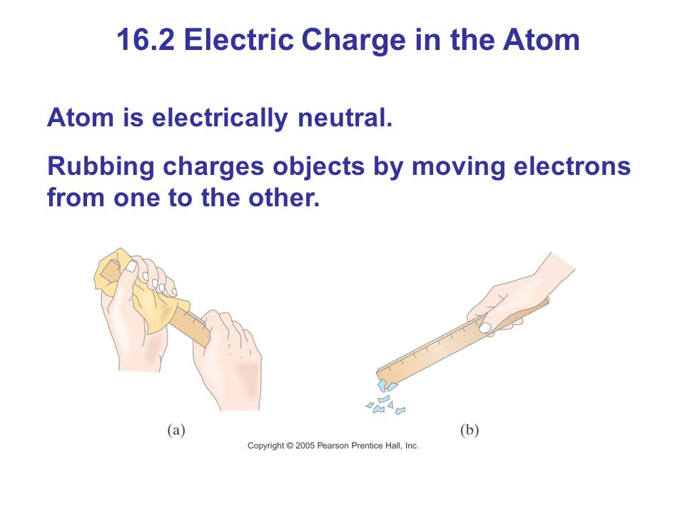 16.2 Electric Charge in the Atom Atom is electrically neutral.