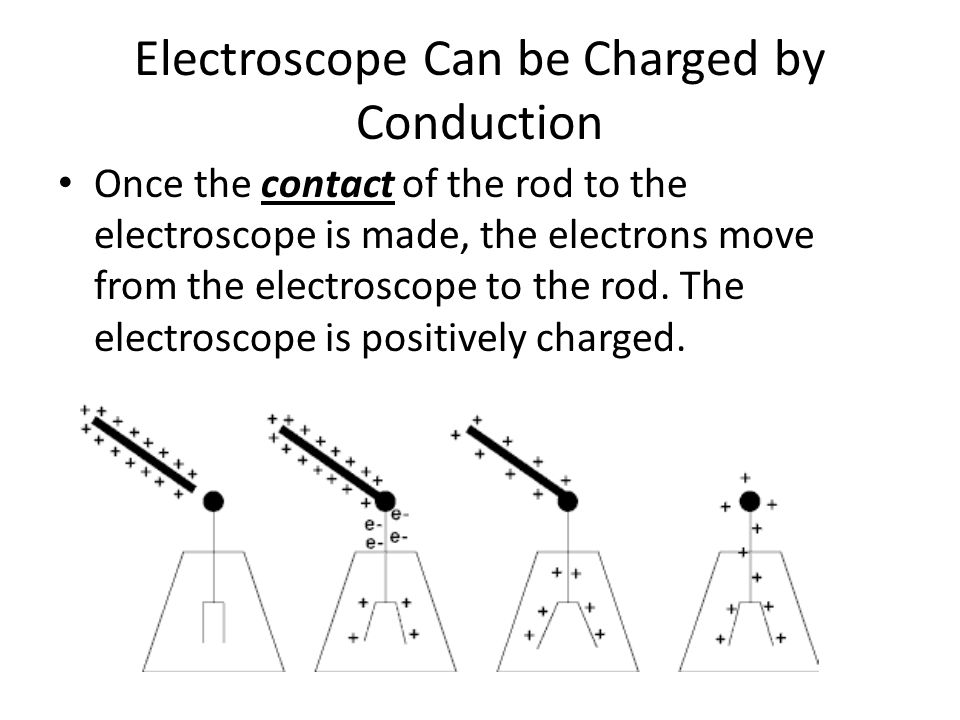 Electroscope Can be Charged by Conduction Once the contact of the rod to the electroscope is made, the electrons move from the electroscope to the rod.