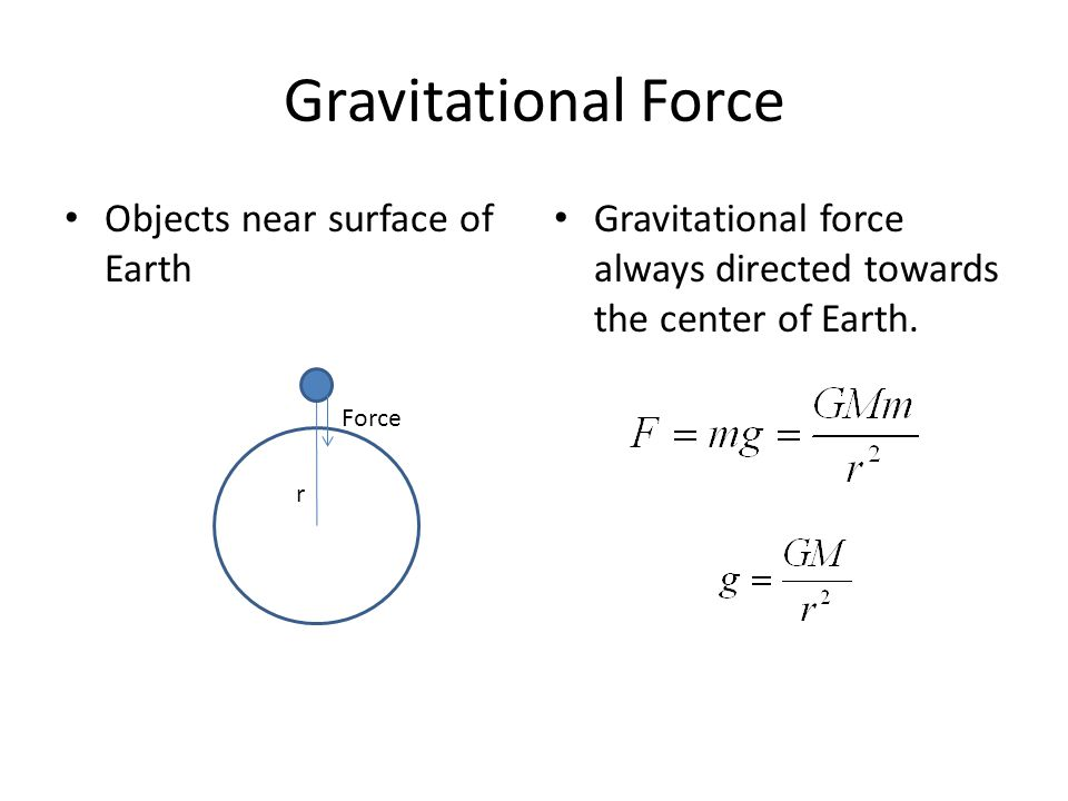 Gravitational Force Objects near surface of Earth Gravitational force always directed towards the center of Earth.