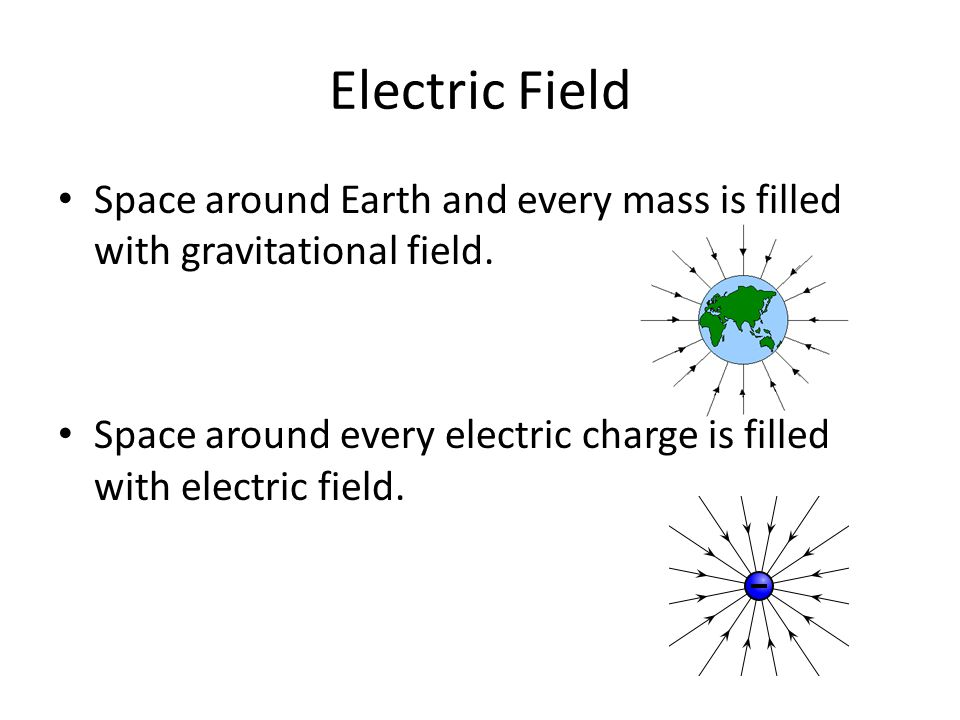 Electric Field Space around Earth and every mass is filled with gravitational field.
