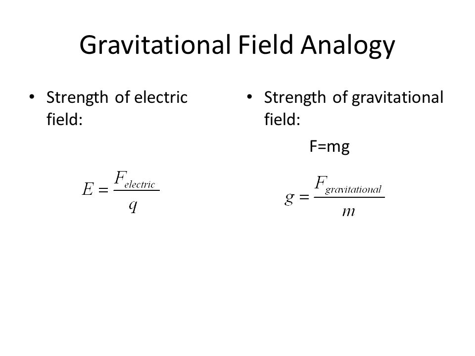 Gravitational Field Analogy Strength of electric field: Strength of gravitational field: F=mg