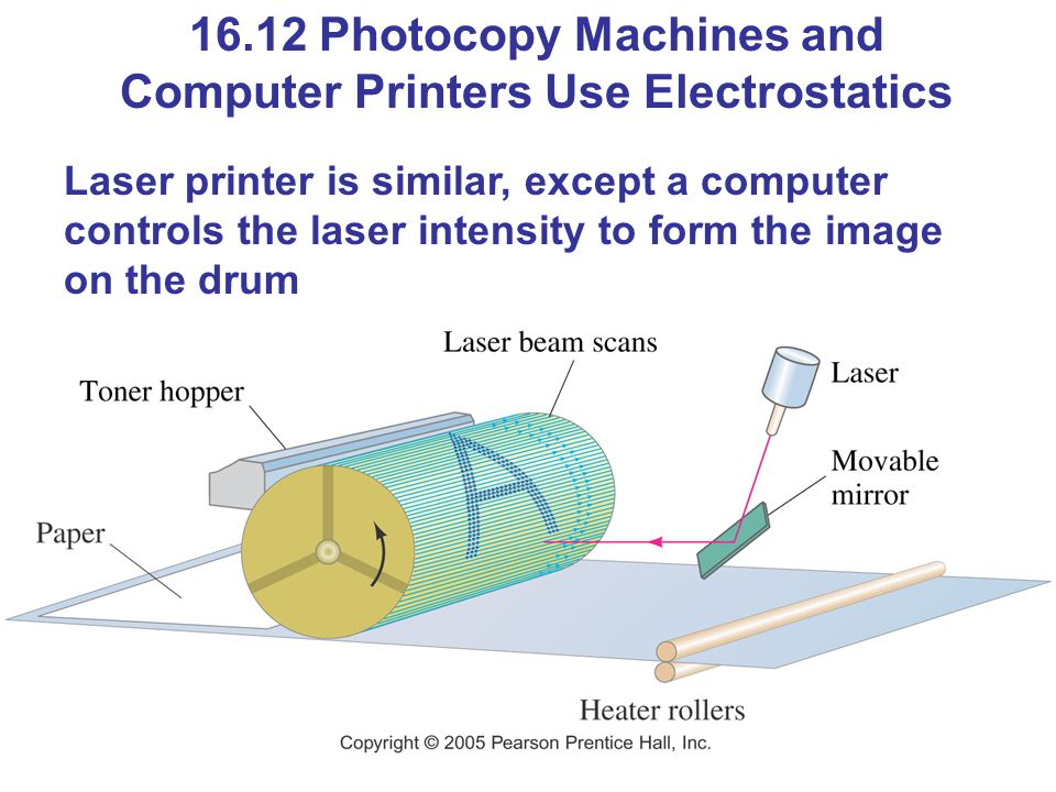 16.12 Photocopy Machines and Computer Printers Use Electrostatics Laser printer is similar, except a computer controls the laser intensity to form the image on the drum