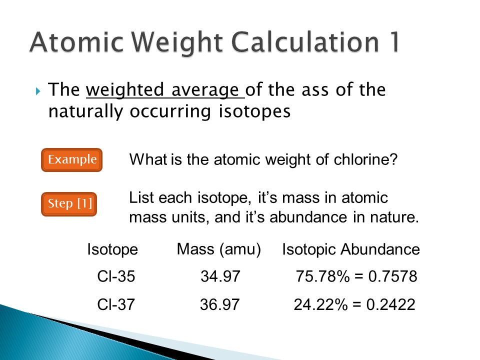 Step [2] Multiply the isotopic abundance by the mass of each isotope, and add up the products.