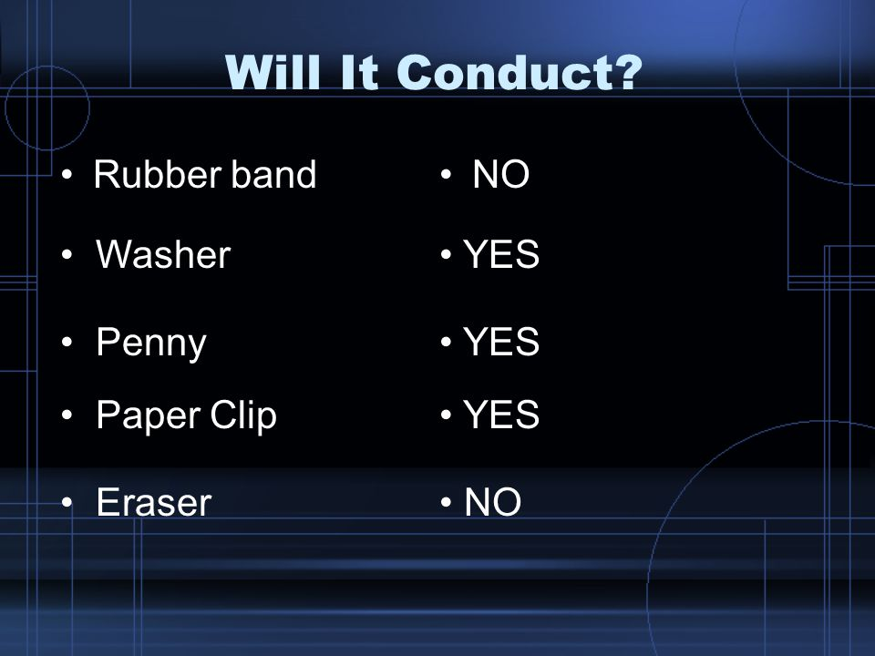 Will It Conduct? Rubber band Washer Penny NO YES Paper Clip Eraser YES NO