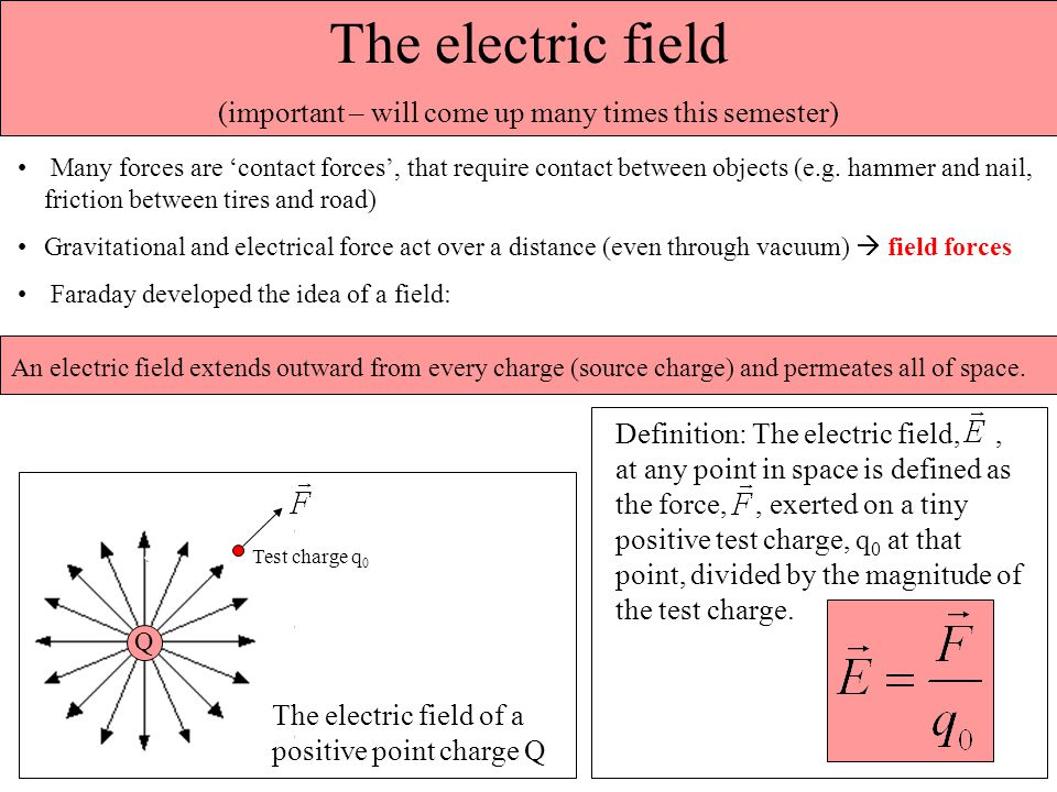 The electric field (important – will come up many times this semester) Many forces are 'contact forces', that require contact between objects (e.g.