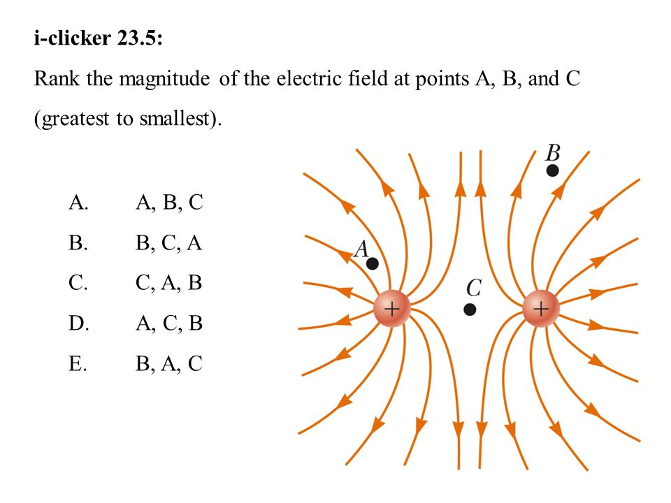 i-clicker 23.5: Rank the magnitude of the electric field at points A, B, and C (greatest to smallest).