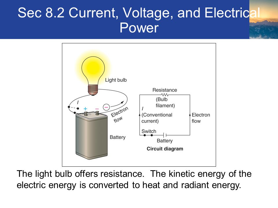 Sec 8.2 Current, Voltage, and Electrical Power The light bulb offers resistance. The kinetic energy of the electric energy is converted to heat and ra