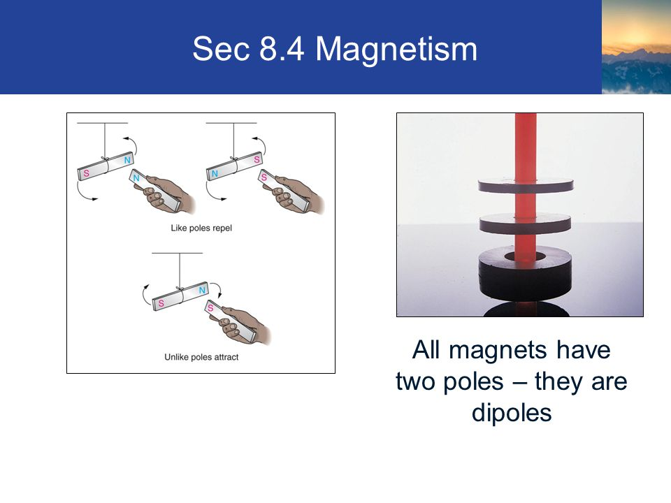 Sec 8.4 Magnetism All magnets have two poles – they are dipoles Section 8.4