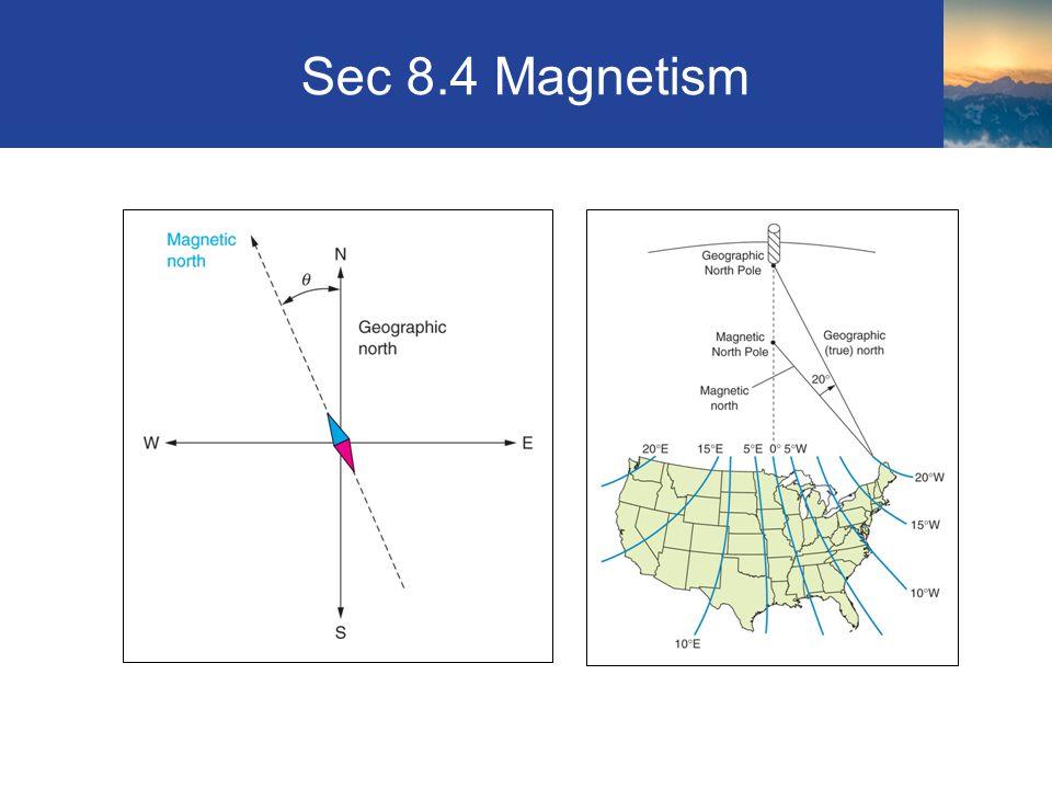 Sec 8.4 Magnetism Section 8.4