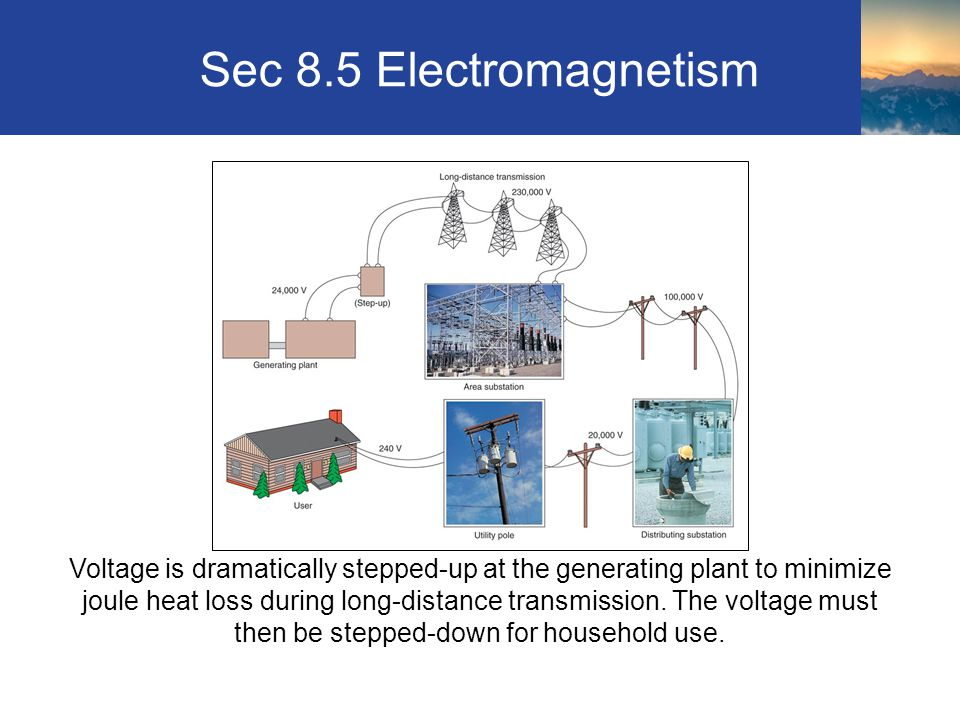 Sec 8.5 Electromagnetism Voltage is dramatically stepped-up at the generating plant to minimize joule heat loss during long-distance transmission. The