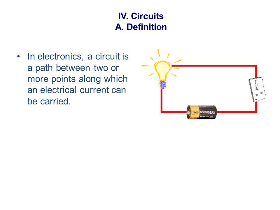 IV. Circuits A.